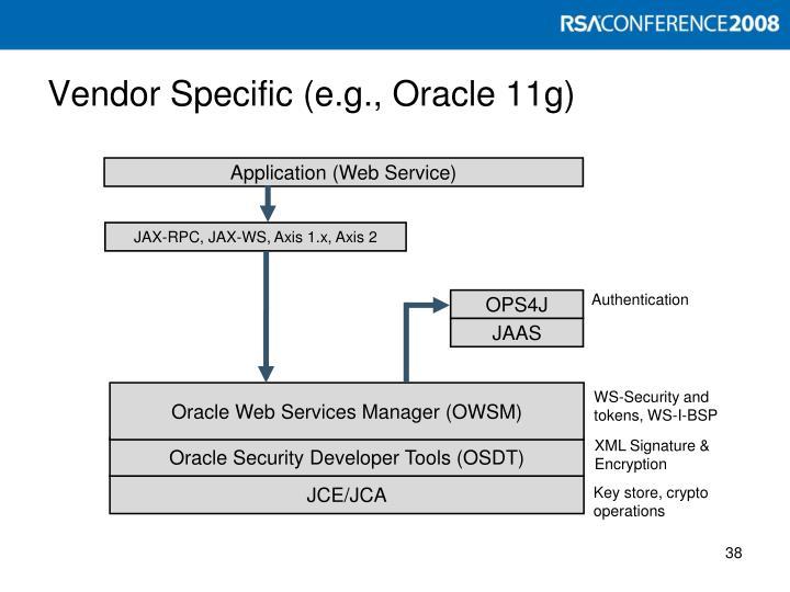 Vendor Specific (e.g., Oracle 11g)