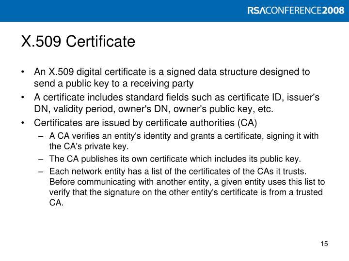 X.509 Certificate