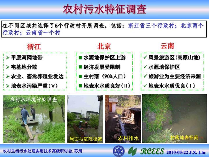 农村水环境污染调查
