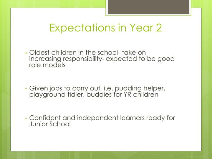 Expectations in year 2