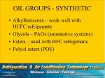 oil groups synthetic
