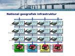 national geografisk infrastruktur