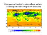 solar energy blocked by atmospheric sulfates radiating force in watts per square meter