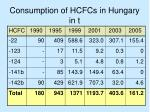 consumption of hcfcs in hungary in t