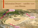 taklamakan desert satellite view near khotan