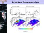 annual mean temperature food