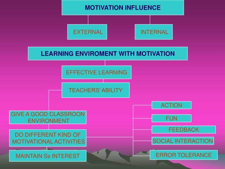 MOTIVATION INFLUENCE