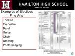 examples of electives fine arts