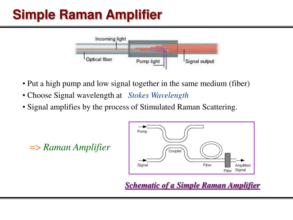 PPT - HIGHLY NONLINEAR FIBERS FOR RAMAN AMPLIFICATIONS ... Raman Amplifier Schematic Diagram on