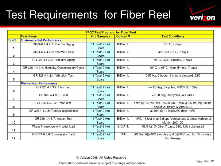 Test Requirements  for Fiber Reel