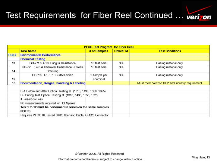 Test Requirements  for Fiber Reel Continued …