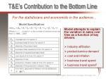 t e s contribution to the bottom line