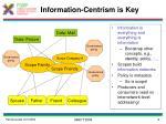 information centrism is key