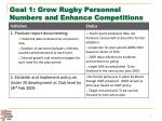 goal 1 grow rugby personnel numbers and enhance competitions