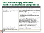 goal 1 grow rugby personnel numbers and enhance competitions2