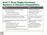 goal 1 grow rugby personnel numbers enhance competitions