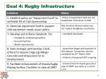 goal 4 rugby infrastructure3