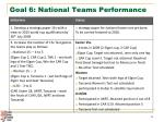 goal 6 national teams performance1