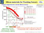silicon materials for tracking sensors2