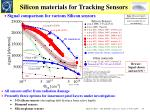 silicon materials for tracking sensors3
