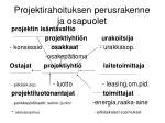 projektirahoituksen perusrakenne ja osapuolet