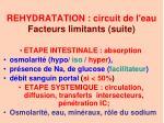 rehydratation circuit de l eau facteurs limitants suite