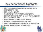 key performance highlights