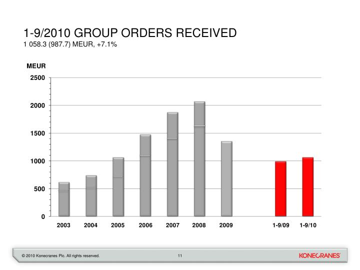 1-9/2010 group orders received