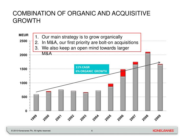 Combination of organic and acquisitive growth