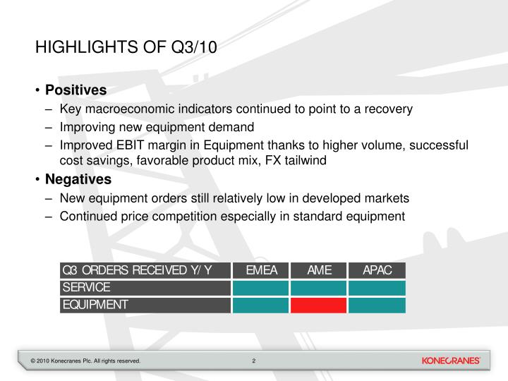 Highlights of q3 10