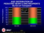 age distribution of pediatric heart lung recipients by era of transplant