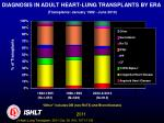diagnosis in adult heart lung transplants by era transplants january 1982 june 2010