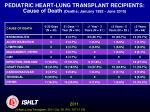pediatric heart lung transplant recipients cause of death deaths january 1992 june 2010