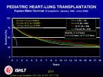 pediatric heart lung transplantation kaplan meier survival transplants january 1982 june 2009
