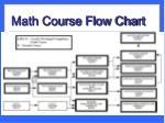 math course flow chart