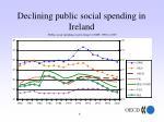 declining public social spending in ireland