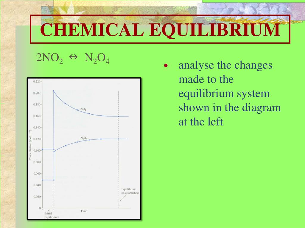 PPT - HSC CHEMISTRY CORE TOPIC 2 PowerPoint Presentation ...