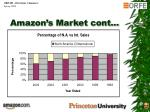 amazon s market cont1