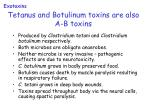 tetanus and botulinum toxins are also a b toxins