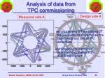 analysis of data from tpc commissioning