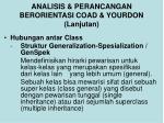 analisis perancangan berorientasi coad yourdon lanjutan7