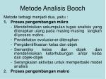 metode analisis booch