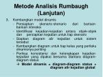 metode analisis rumbaugh lanjutan2