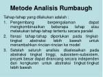 metode analisis rumbaugh