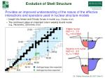 evolution of shell structure