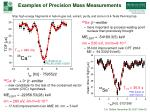 examples of precision mass measurements