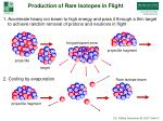 production of rare isotopes in flight