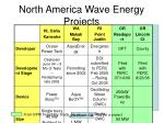 north america wave energy projects