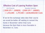 effective cost of leaving position open