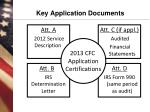 key application documents